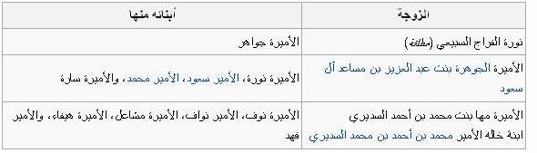 اسره الامير نايف عبدالعزيز ابناء